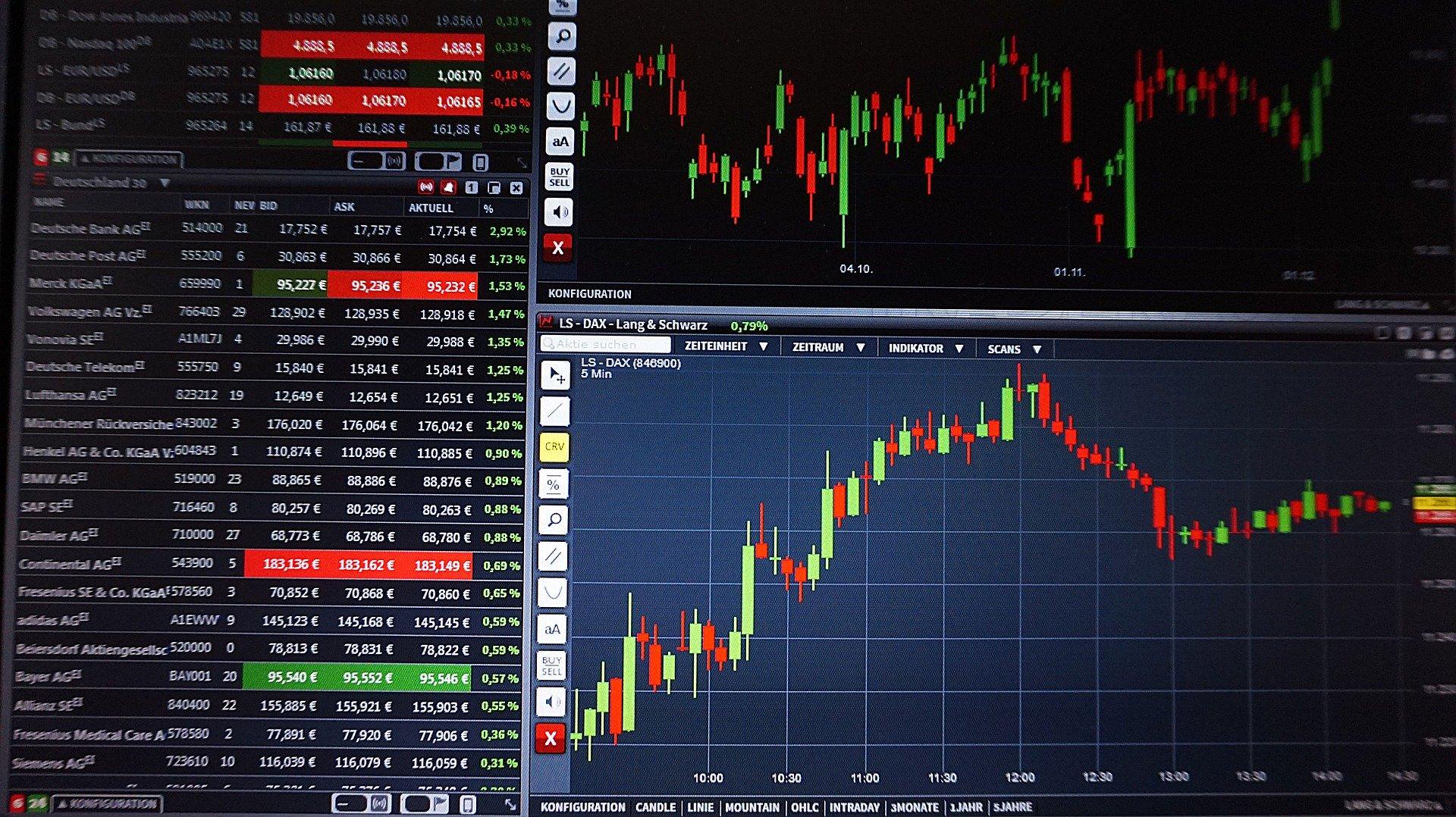Corona-Krise & Corona Panik an den Aktien-Märkten