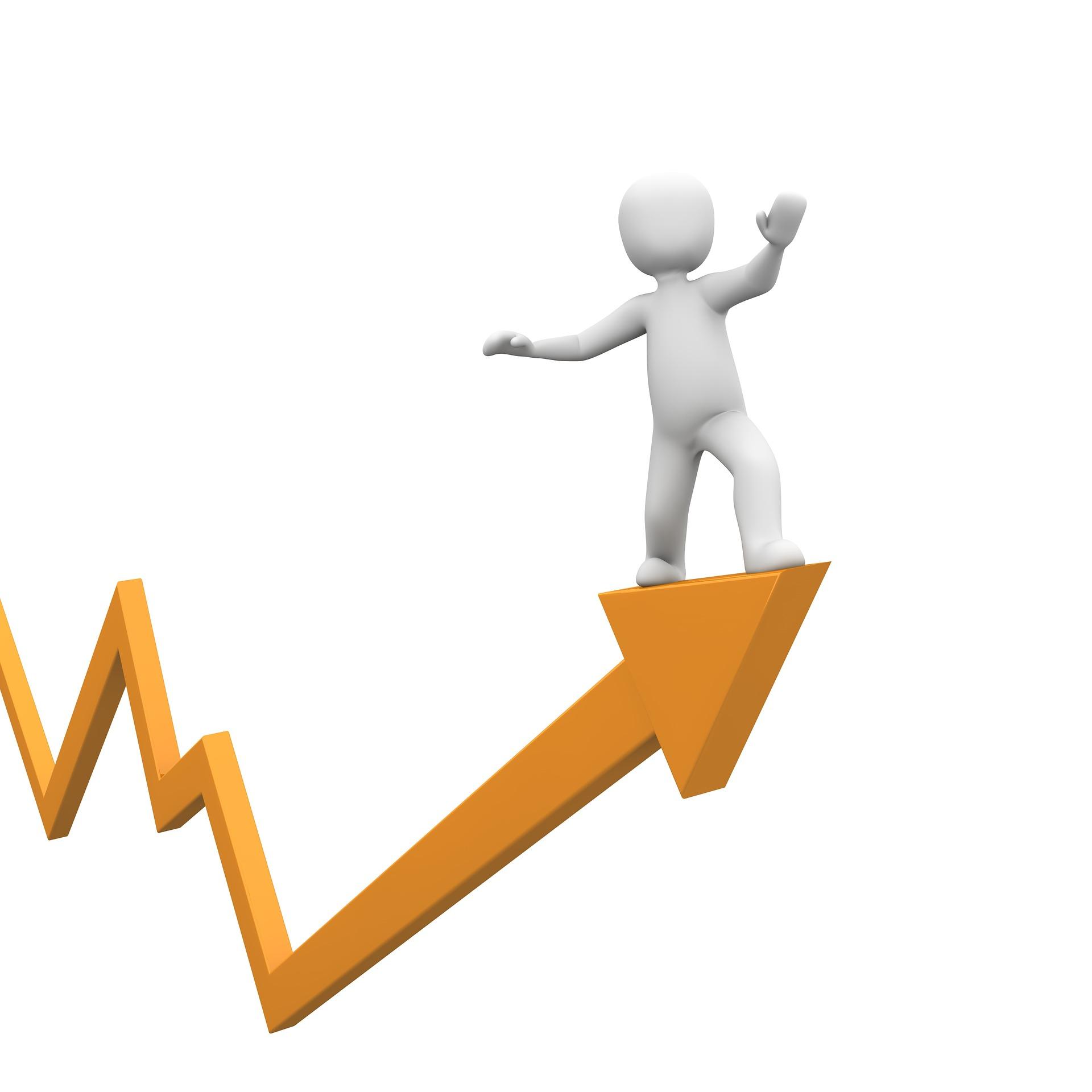 Erfolg von MSCI. Welche ETF kaufen?